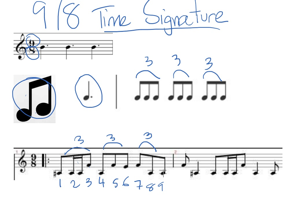 unusual-time-signatures-4