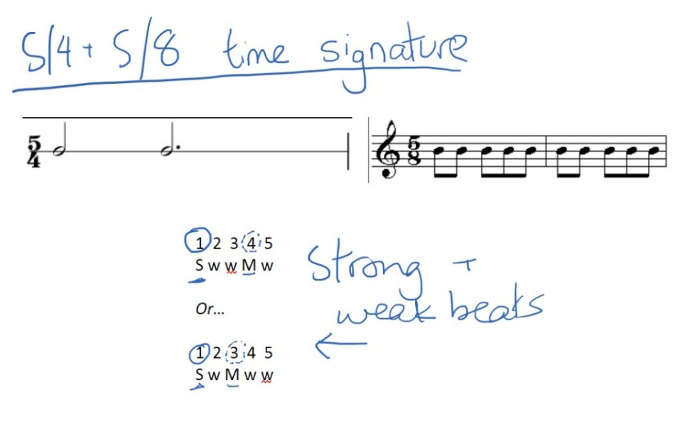 unusual-time-signatures-5-4