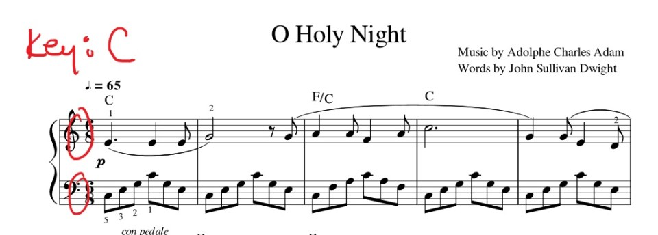 Fancy O Holy Night Chords Pictures Basic Guitar Chords For