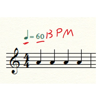 Piano Qa All About Tempo Markings In Music Pianotvnet