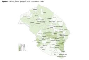 La distribuzione dei vaccini anti Covid