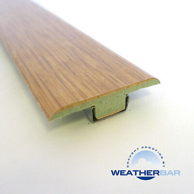 Laminate Flooring Cover Strip Wikizie