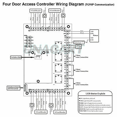 Hardy Stove Wiring Diagram : 26 Wiring Diagram Images