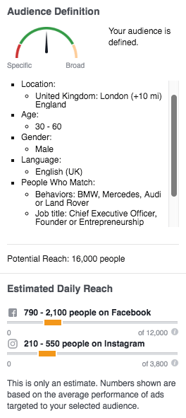 estimated-daily-reach