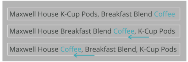 Maxwell House example