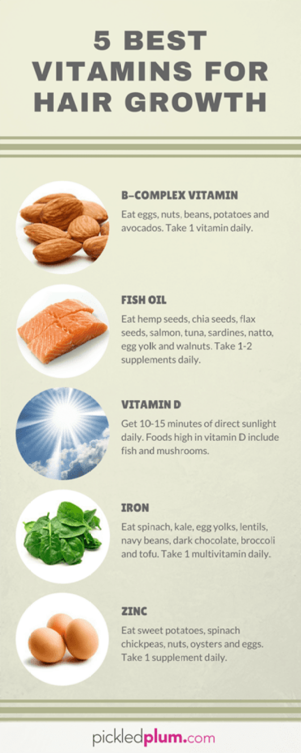 Food To Make Your Hair Grow Back