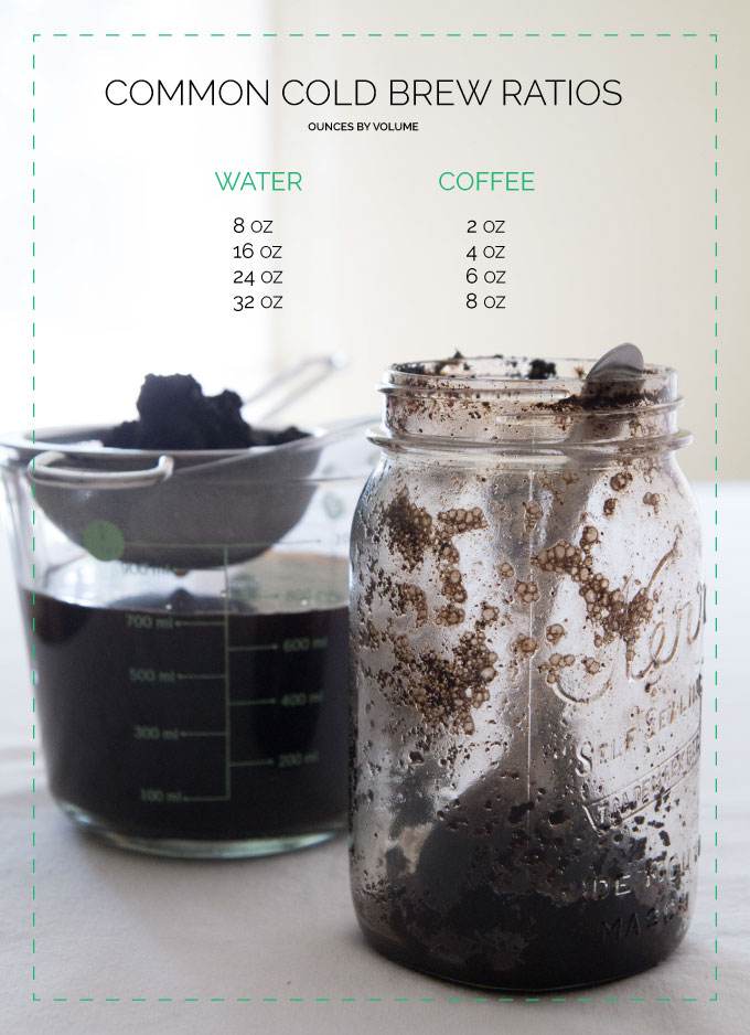 Small Batch Cold Brew Coffee Pickle Jar Studios