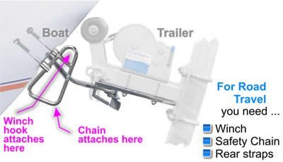 boat trailer winch safety