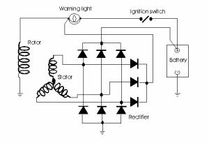 Testen von Spannung und Strom beim Drehstromgenerator