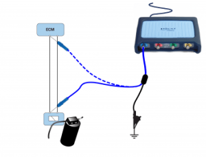 Carbon Canister Solenoid Valve (Purge valve) test