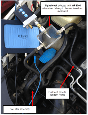 Lack of power, poor cold start | VW Caddy 19 TDi
