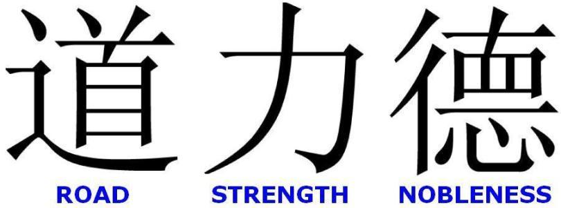 Custom Strength Symbol Tattoos