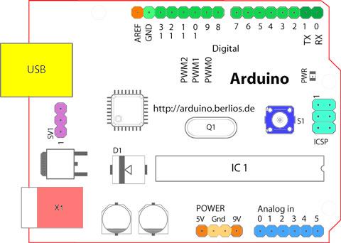 arduino_board