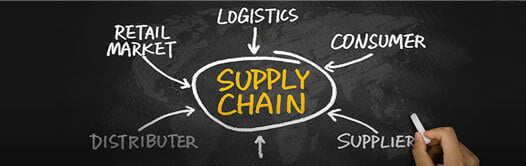 Outsource-Supply Chain intelligence research