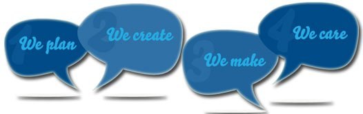 Multilingual-business outsourcing services-company-working-methods
