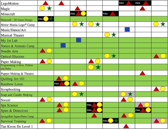 SJSP schedule