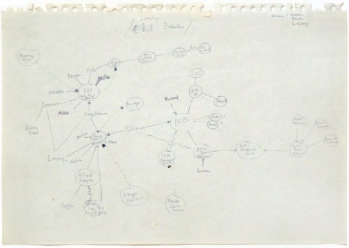 Mark Lombardi - Lansky Banks, 1997, Ballpoint pen ink on paper, 11 x 14 inches