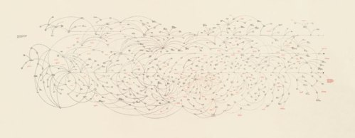"Mark Lombardi - ""BCCI-ICIC & FAB, 1972-91 (Fourth Version),"" Graphite on Paper, 1996-2000, 52 x 138 inches"
