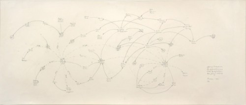 """Mark Lombardi - """"George Franconero, Bank of Bloomfield, State Bank of Chatham, New Jersey c.1973 (1st Version),"""" C.1999, Graphite on paper, 18 x 43 inches"""