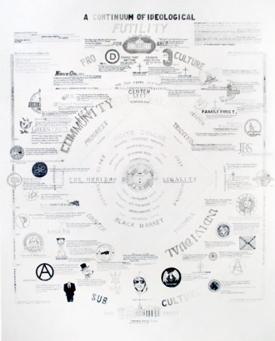 """William Powhida - """"A Continuum of Ideological Futility,"""" 2011, Graphite on paper, 45 x 32 inches. Courtesy of Postmasters."""