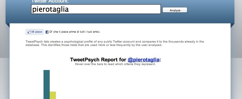 Tweetpsych analisi di Pierotaglia