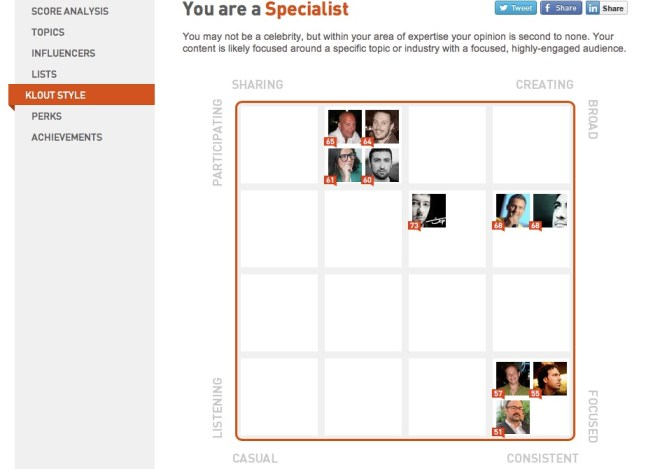klout comparison screenshot
