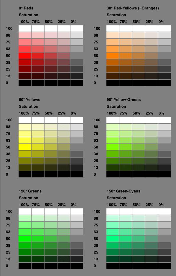 couleur des textes html avec css color