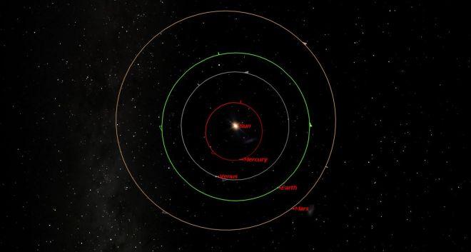 2018 perihelic Mars opposition via Starry Night.