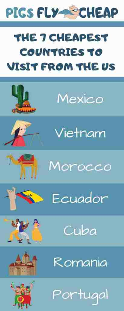 cheapest countries to visit - info