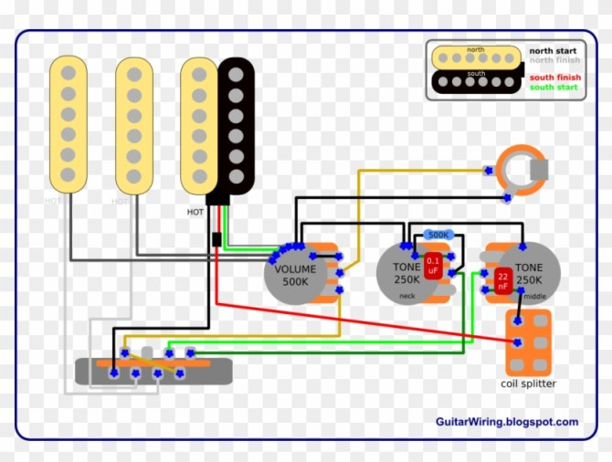 the guitar wiring blog diagrams and tips fat strat  wiring