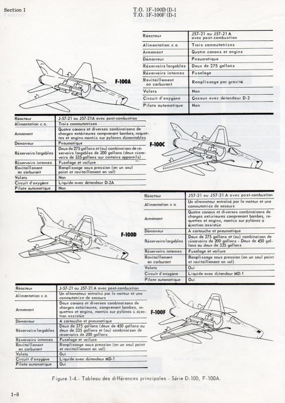F 100 - 008303
