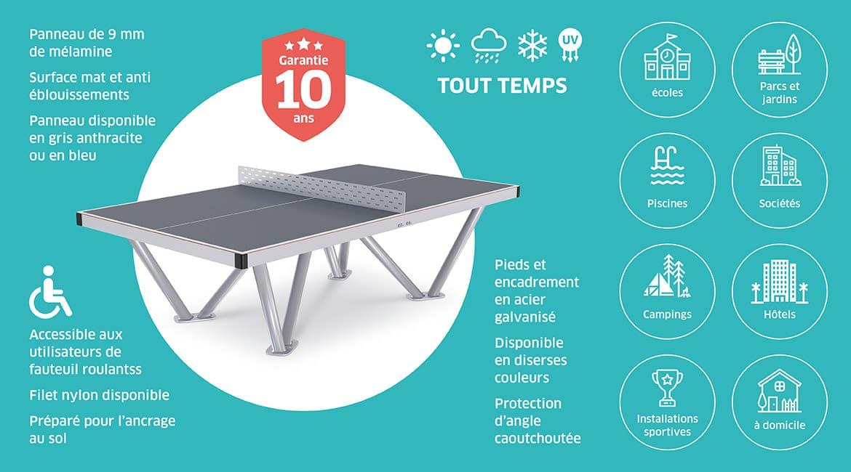 La Table Park Remplace La Table De Ping Pong En Beton