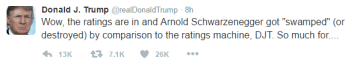 """Text of Trump's tweet reads as follows: Wow, the ratings are in and Arnold Schwarzenegger got """"swamped"""" (or destroyed) by comparison to the ratings machine, DJT. So much for...."""