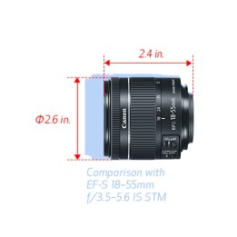 Size comparison between Canon EF-S 18-55mm F4-5.6 and the Canon EF-S 18-55mm F3.5-5.6