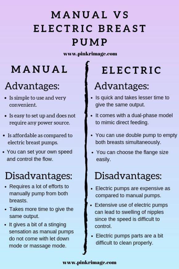manual vs electric breast pump
