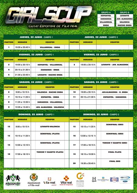 Tabla de partidos Girl Cup 2017