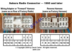 Find Service Manual For Subaru Radio Wiring Diagrams From