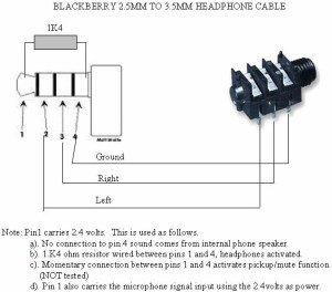 Blackberry headset : Pinout cable and connector diagrams