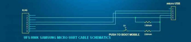 samsung uart cable usb micro to rj45  pinout cable and