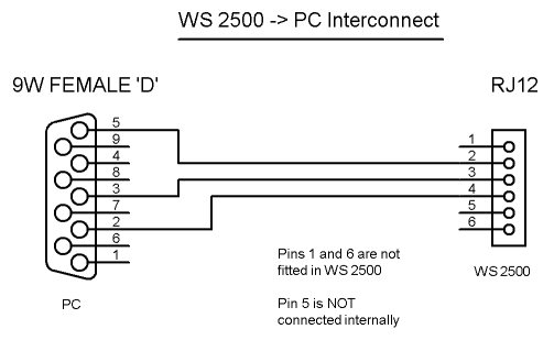 usb to rj12 wiring diagram  cooper wiring diagram  delco