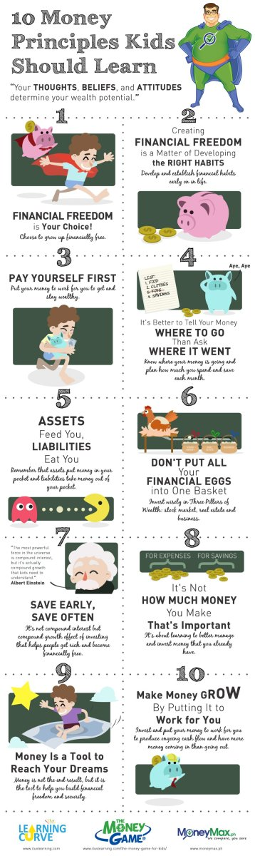 10 Money Principles Kids Should Learn Infographic