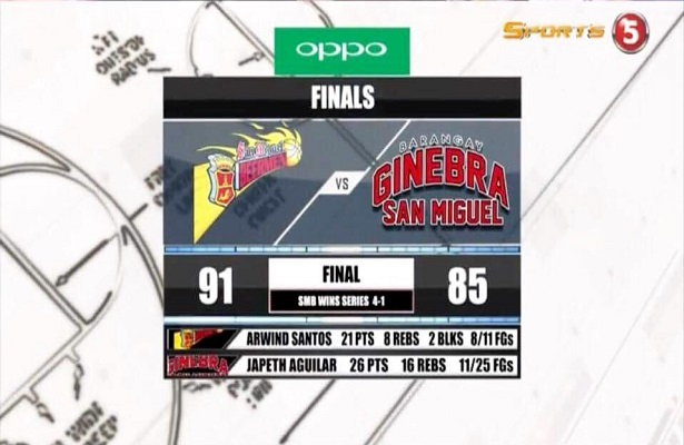 PBA Finals Game 5 Ginebra vs SMB