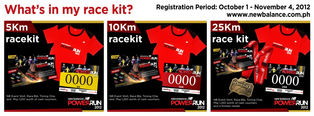 Whats in my race kit