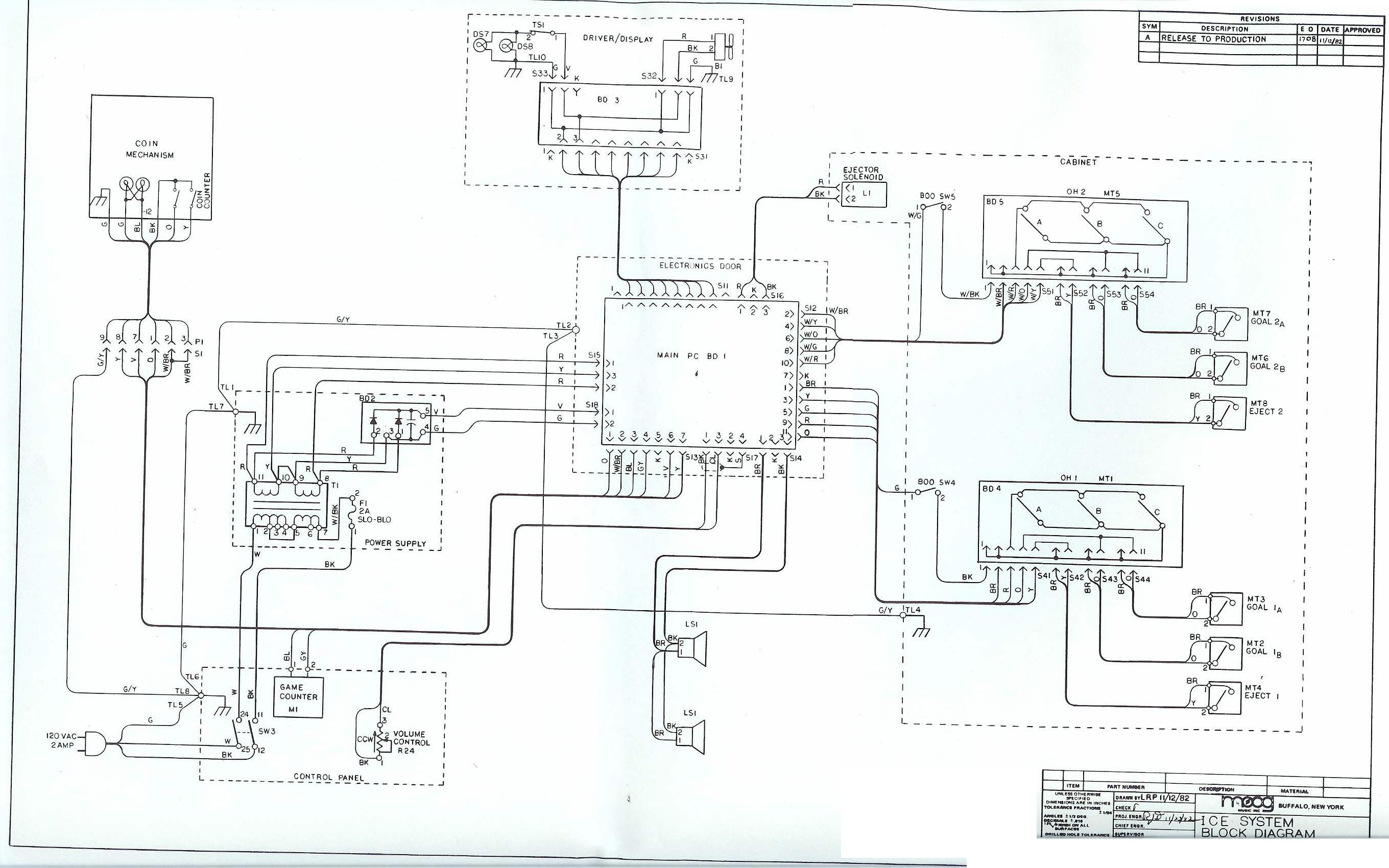 Wrg Table Arcade Game Wiring Diagram