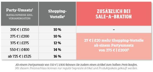 Shopping-Vorteile im Überblick