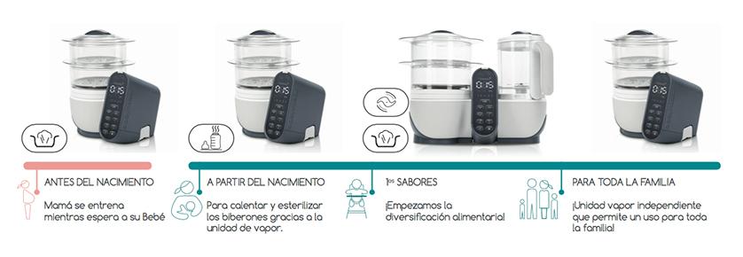 robot-de-cocina-bebes