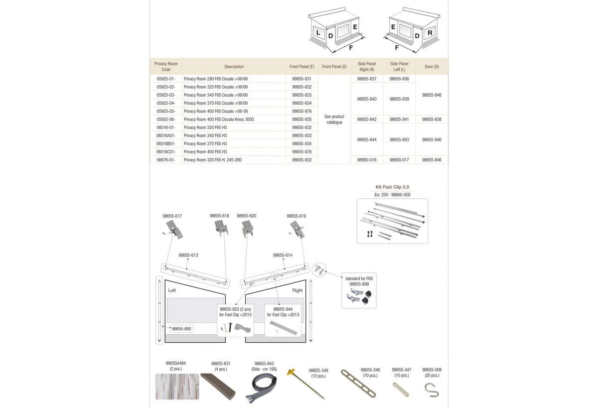 85 Fiamma Awning Replacement Parts