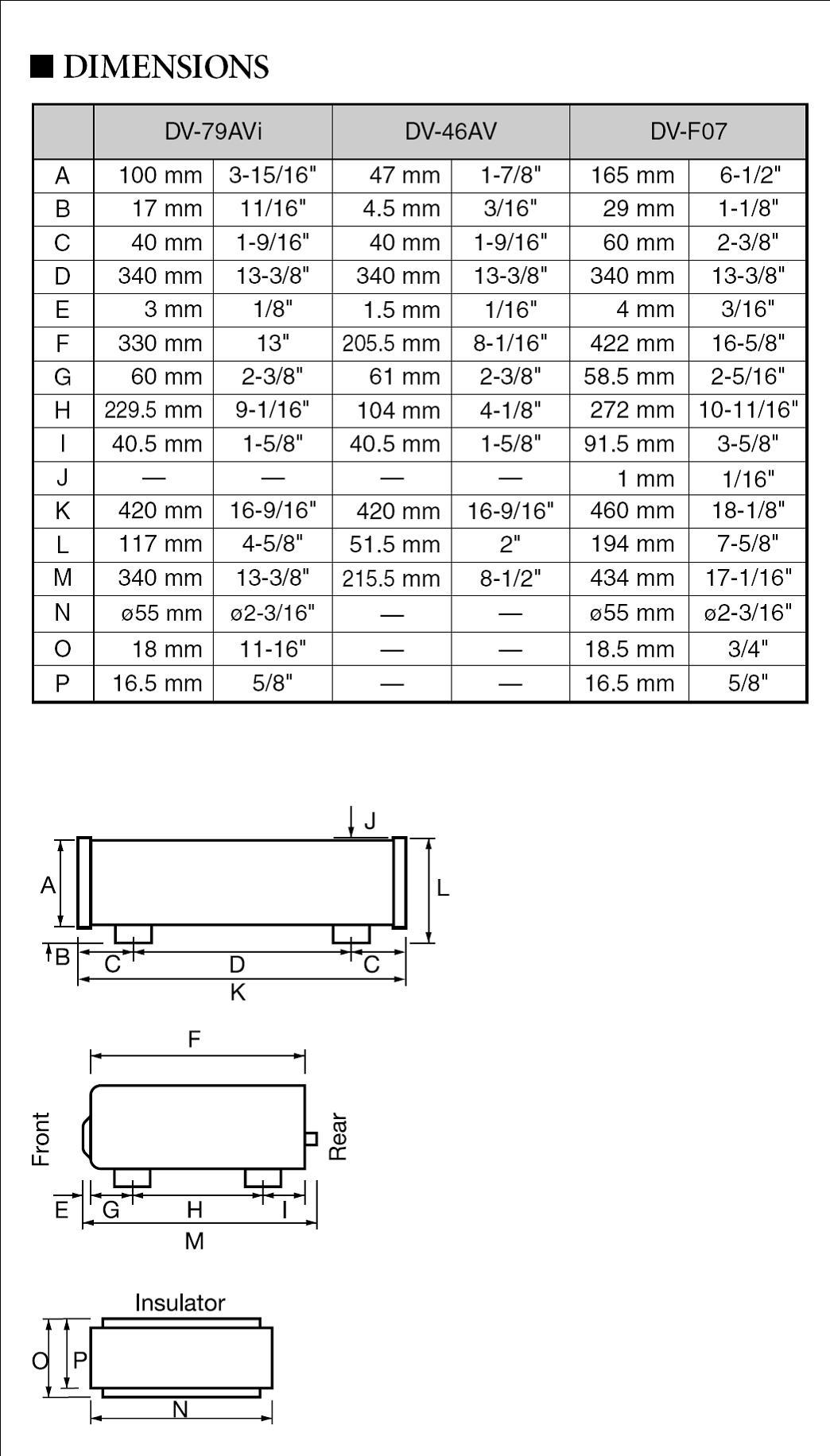 Pioneer Blu Ray Bdp 95fd Elite Service Manual Download
