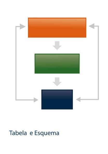 Verbetes Enciclopédicos: tabela e esquema