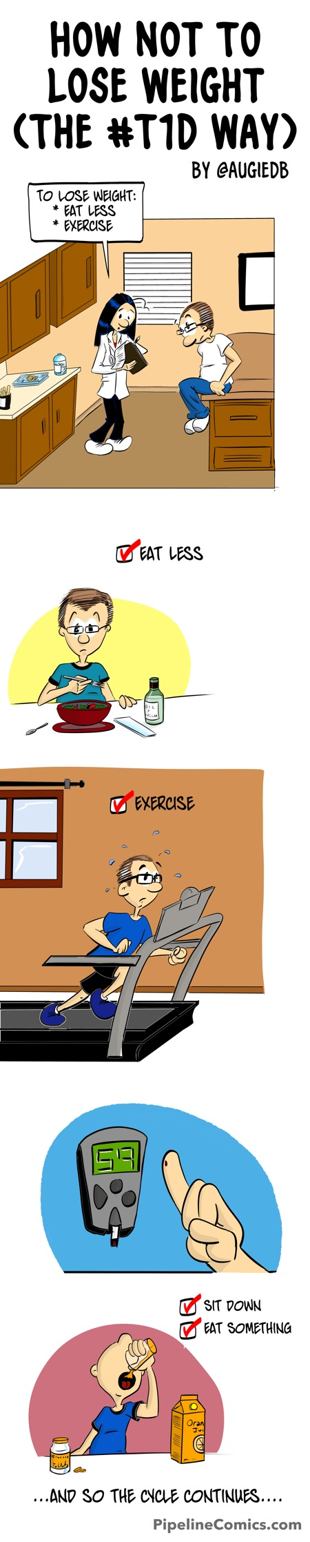 T1D Diabetes and Exercise. Eat less, Exercise More